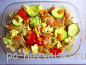 курица запеченная в духовке с овощами